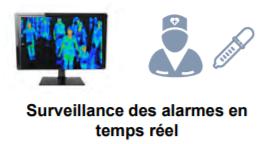 surveillance des alarmes en temps réel